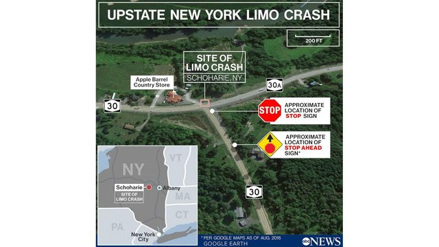 Limo in crash that killed 20 had failed inspection and